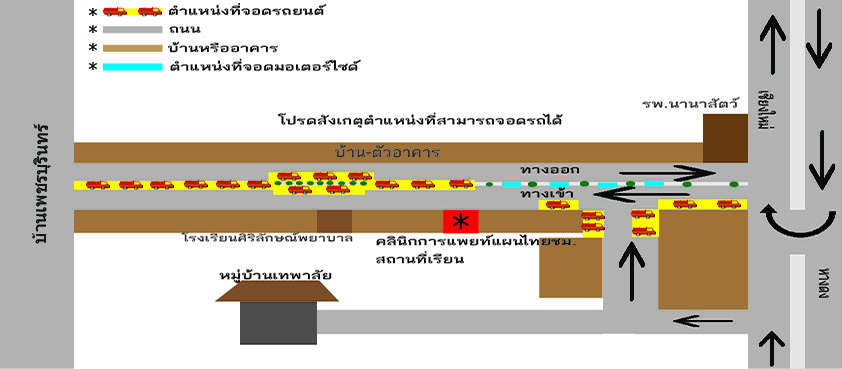 This image has an empty alt attribute; its file name is ตำแหน่งจอดรถ.jpg
